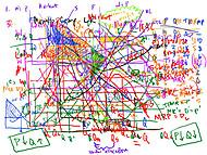 Výpočet mikrodynamiky v závislosti na makrodynamice (platprd)
