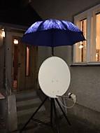 Přenosná instalace satelitního příjmu (marts)